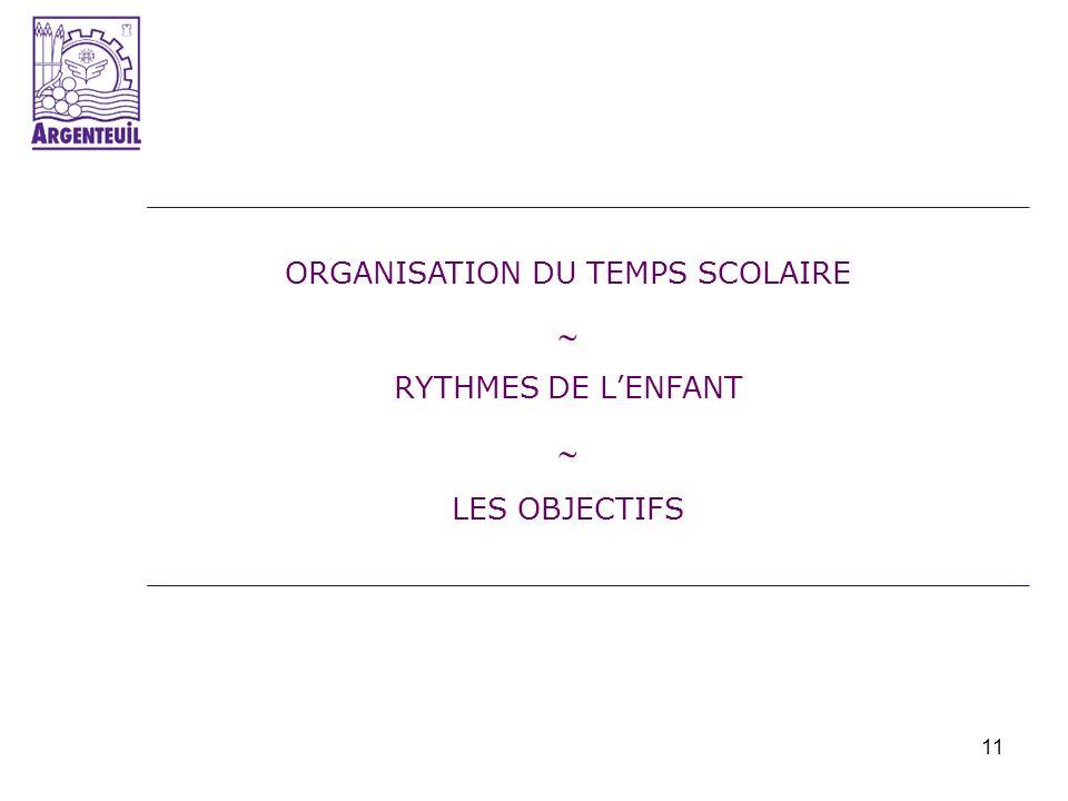 ORGANISATION DU TEMPS SCOLAIRE