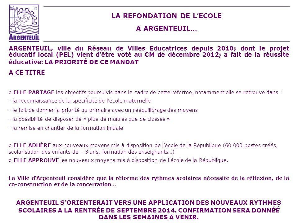 LA REFONDATION DE L'ECOLE