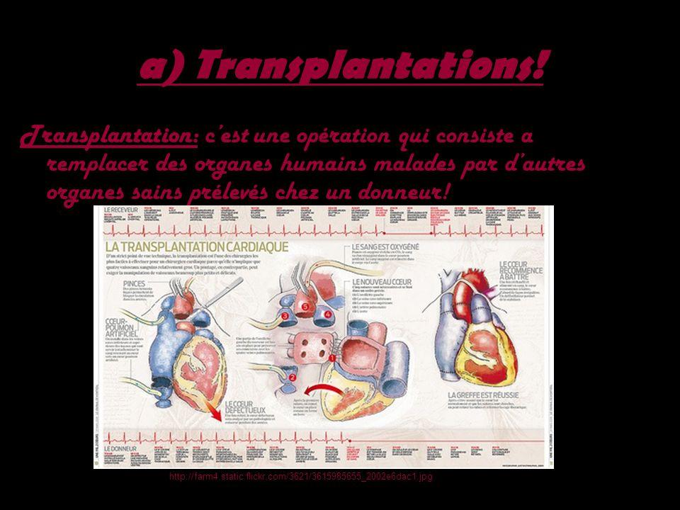 a) Transplantations!