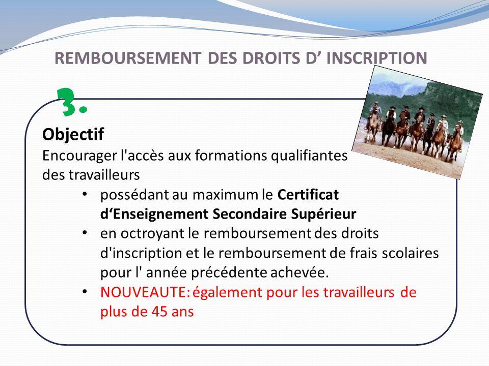 REMBOURSEMENT DES DROITS D' INSCRIPTION