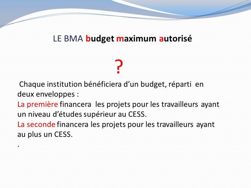 LE BMA budget maximum autorisé