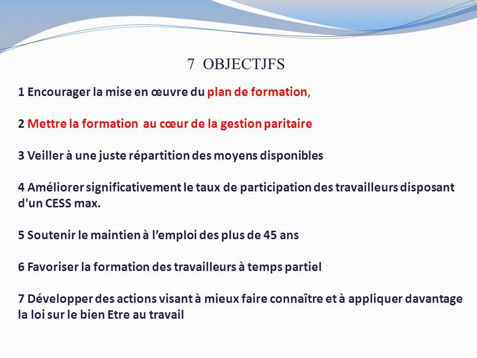 7 OBJECTJFS 1 Encourager la mise en œuvre du plan de formation,