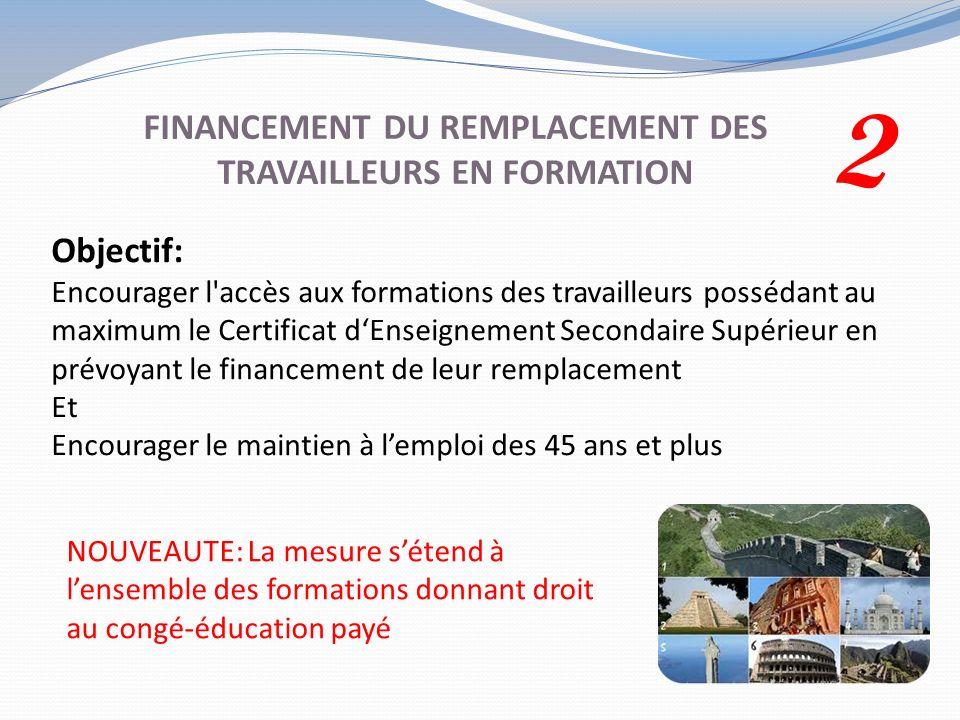 FINANCEMENT DU REMPLACEMENT DES TRAVAILLEURS EN FORMATION