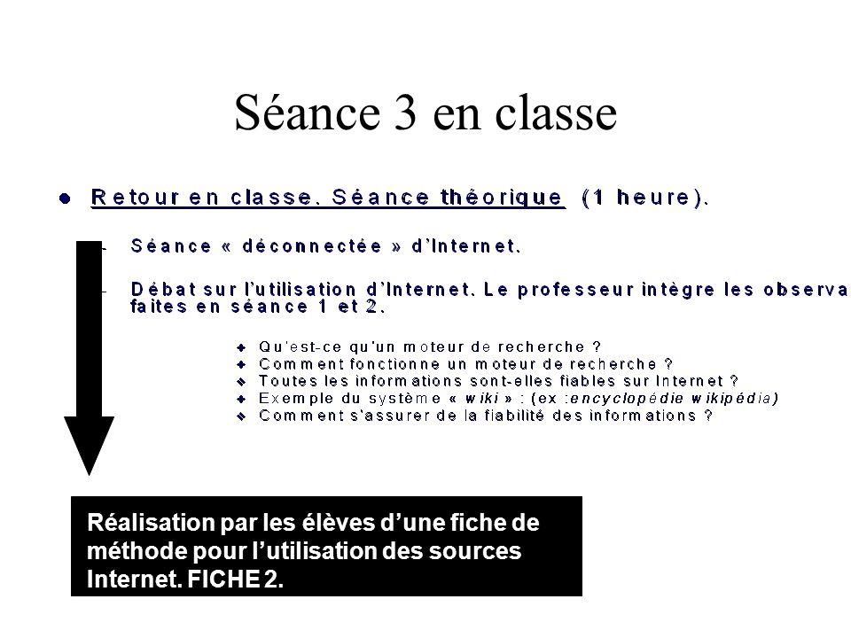 Séance 3 en classe Retour en classe. Séance théorique (1 heure).