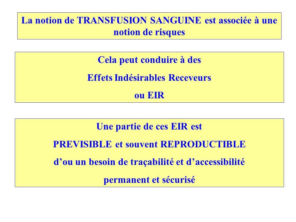 La notion de TRANSFUSION SANGUINE est associée à une notion de risques