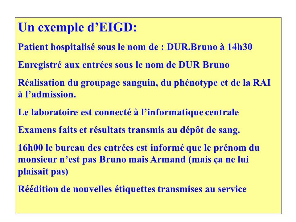Un exemple d'EIGD: Patient hospitalisé sous le nom de : DUR.Bruno à 14h30. Enregistré aux entrées sous le nom de DUR Bruno.