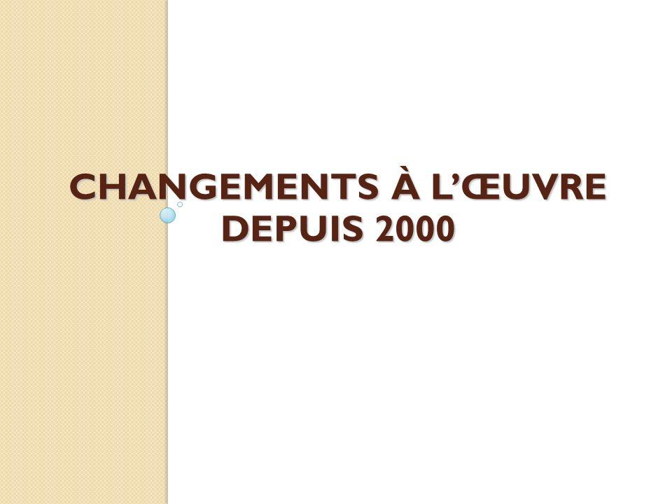 CHANGEMENTS À L'ŒUVRE DEPUIS 2000