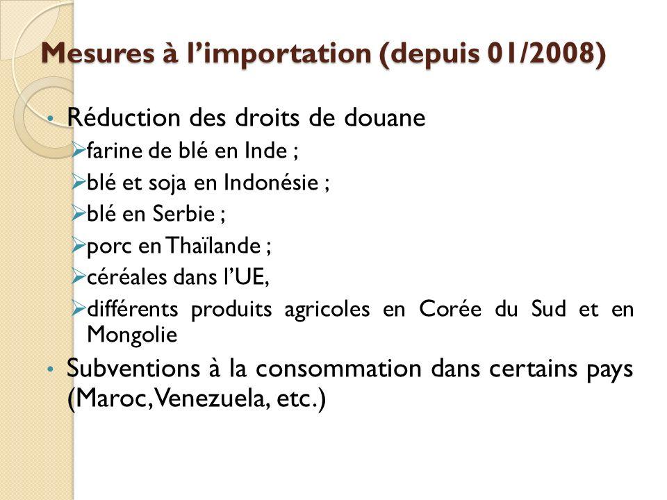 Mesures à l'importation (depuis 01/2008)