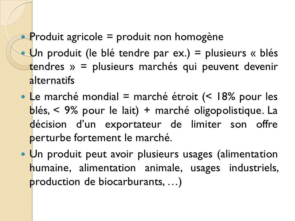 Produit agricole = produit non homogène