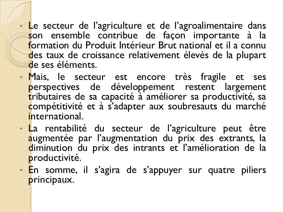 Le secteur de l'agriculture et de l'agroalimentaire dans son ensemble contribue de façon importante à la formation du Produit Intérieur Brut national et il a connu des taux de croissance relativement élevés de la plupart de ses éléments.