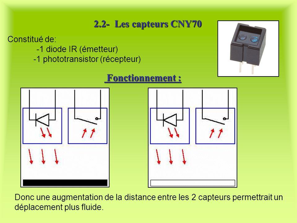 2.2- Les capteurs CNY70 Fonctionnement :