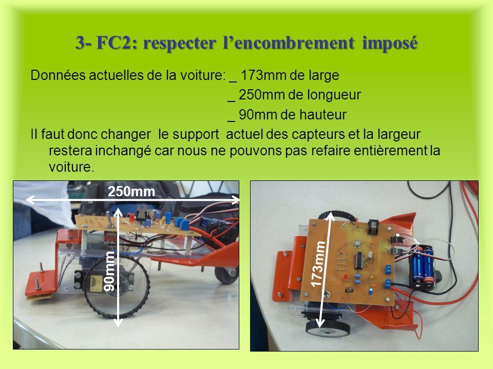 3- FC2: respecter l'encombrement imposé