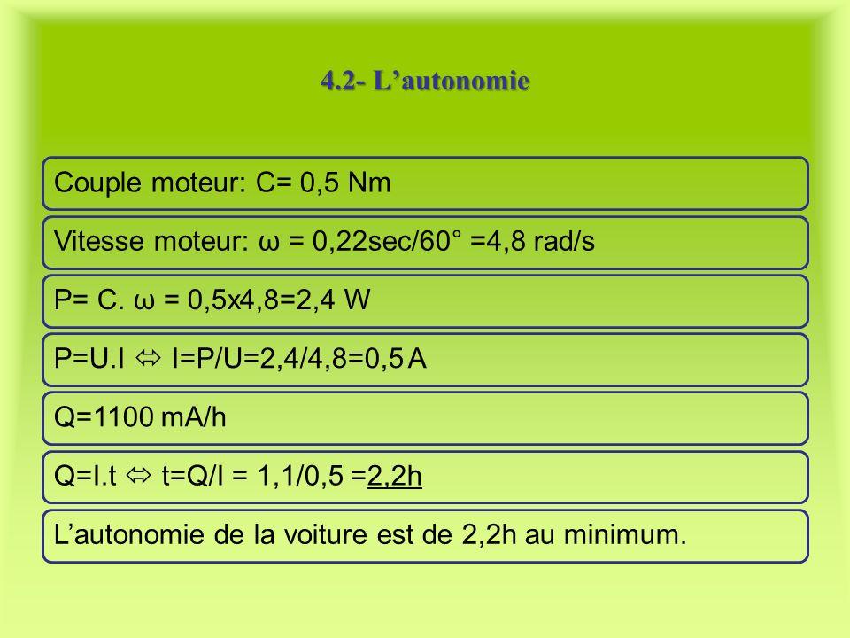 4.2- L'autonomie Couple moteur: C= 0,5 Nm