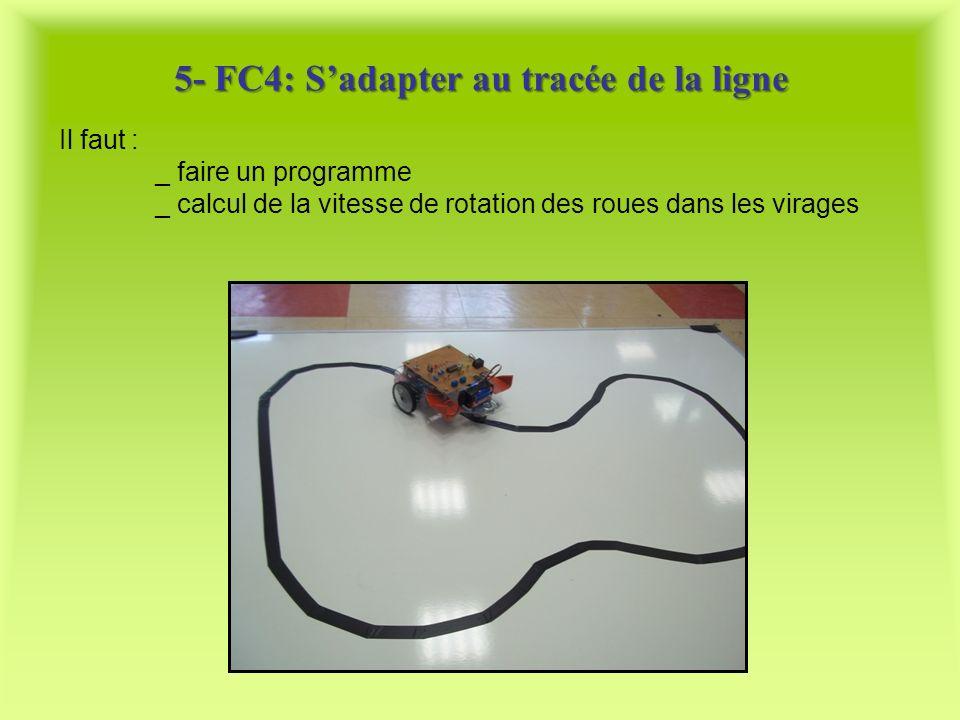 5- FC4: S'adapter au tracée de la ligne