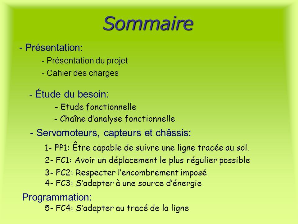 Sommaire - Présentation: - Étude du besoin: