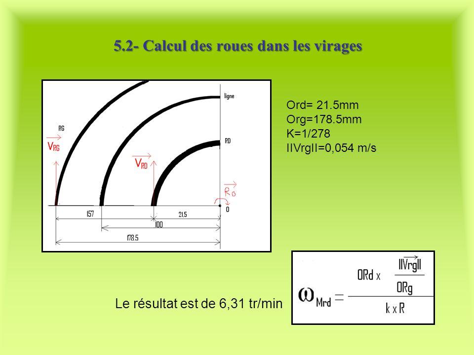 5.2- Calcul des roues dans les virages