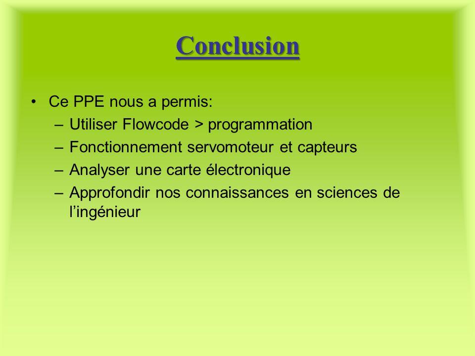 Conclusion Ce PPE nous a permis: Utiliser Flowcode > programmation