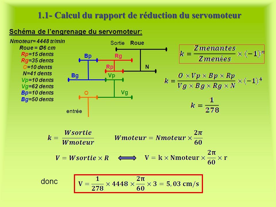 1.1- Calcul du rapport de réduction du servomoteur