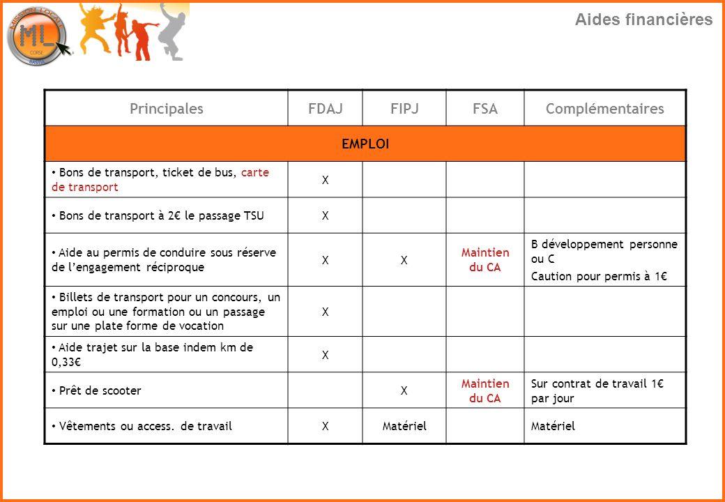 Aides financières Principales FDAJ FIPJ FSA Complémentaires EMPLOI