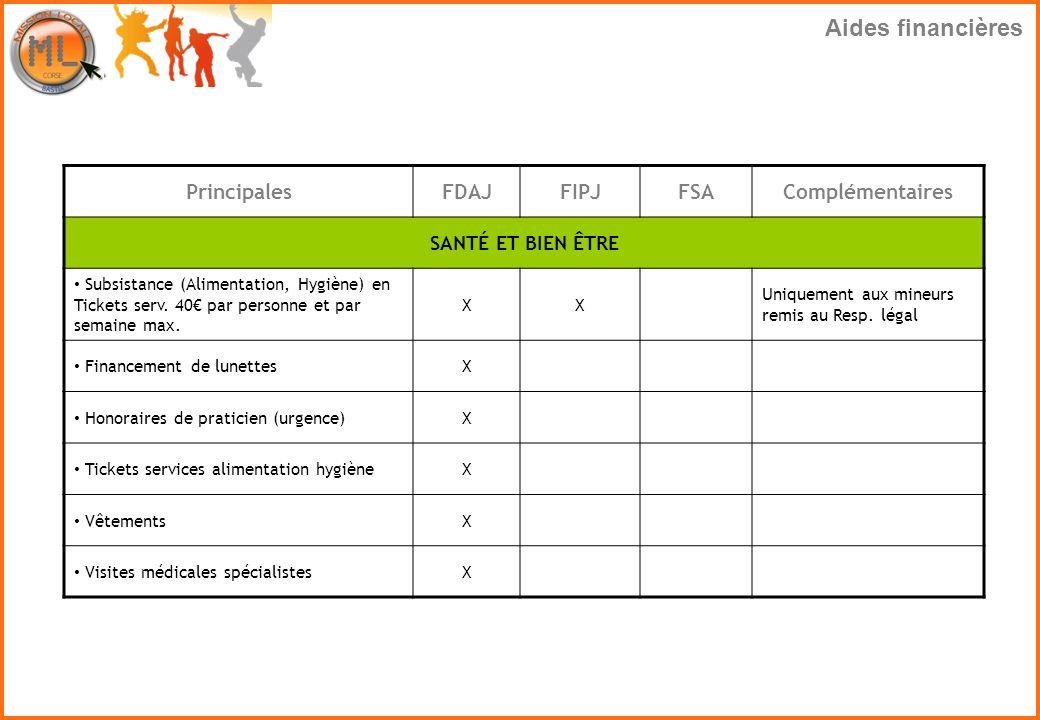 Aides financières Principales FDAJ FIPJ FSA Complémentaires