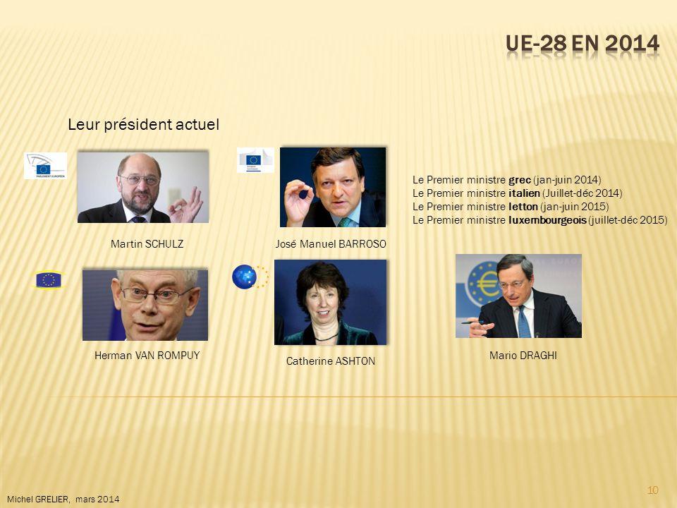 UE-28 en 2014 Leur président actuel