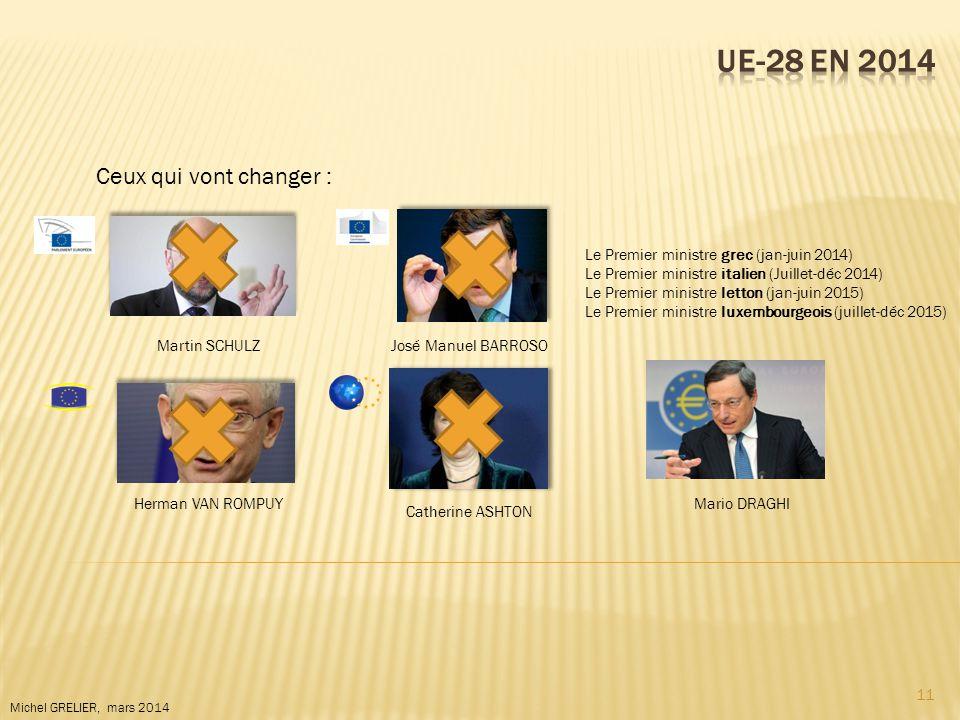 UE-28 en 2014 Ceux qui vont changer :