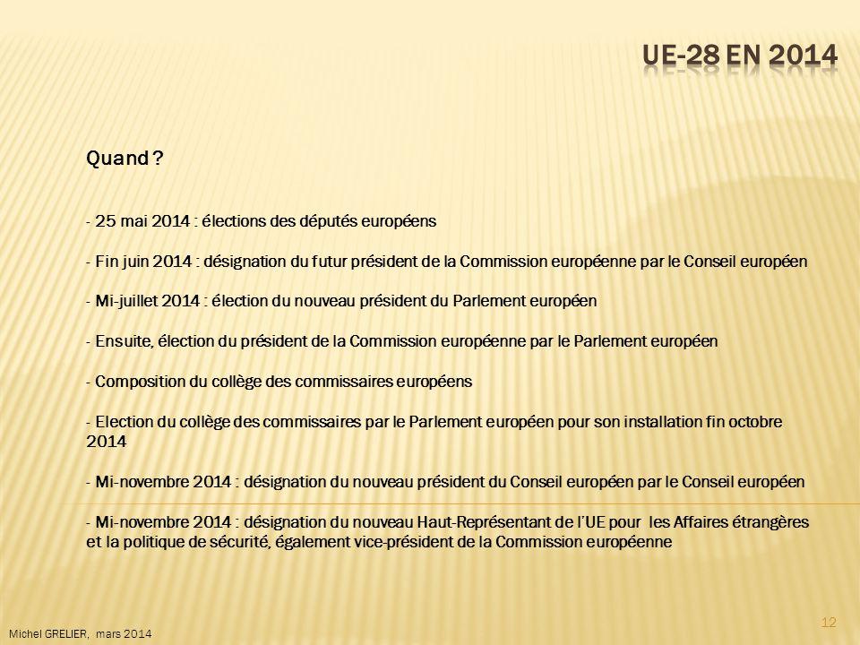 UE-28 en 2014 Quand 25 mai 2014 : élections des députés européens
