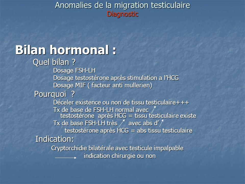 Anomalies de la migration testiculaire Diagnostic