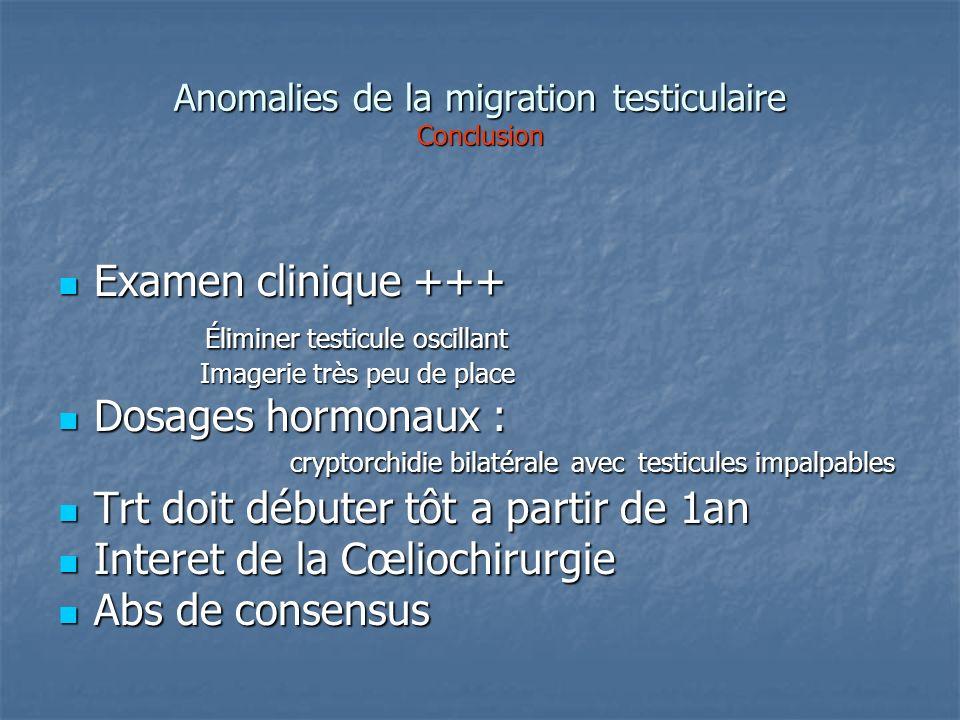 Anomalies de la migration testiculaire Conclusion