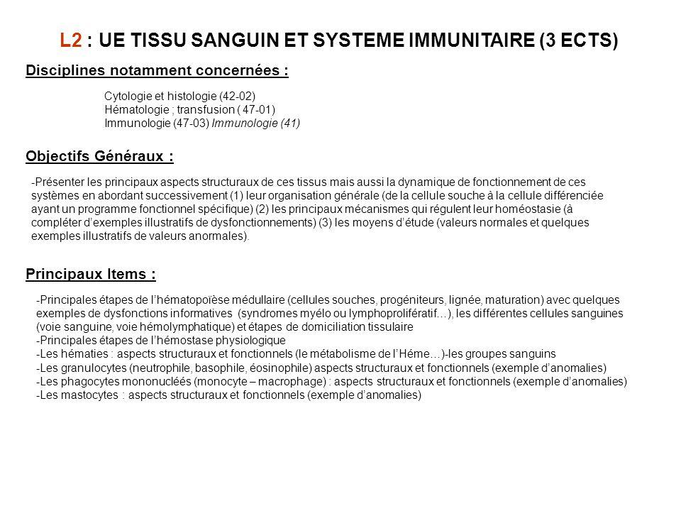 L2 : UE TISSU SANGUIN ET SYSTEME IMMUNITAIRE (3 ECTS)