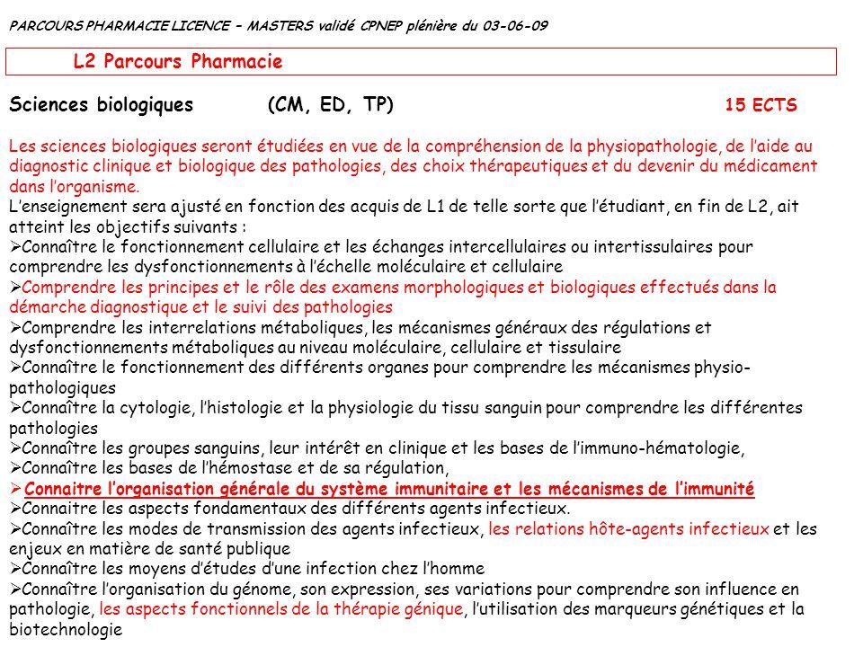 Sciences biologiques (CM, ED, TP) 15 ECTS