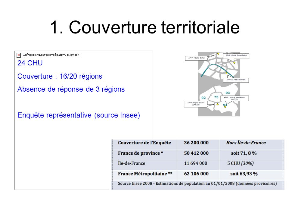 1. Couverture territoriale