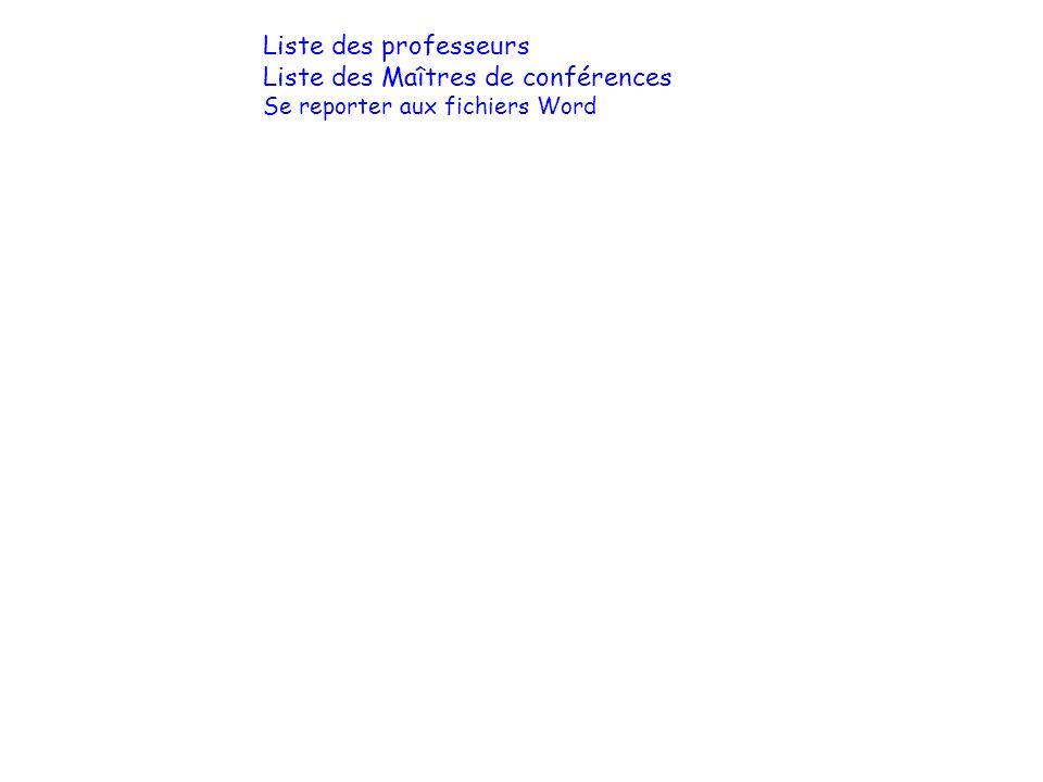 Liste des Maîtres de conférences