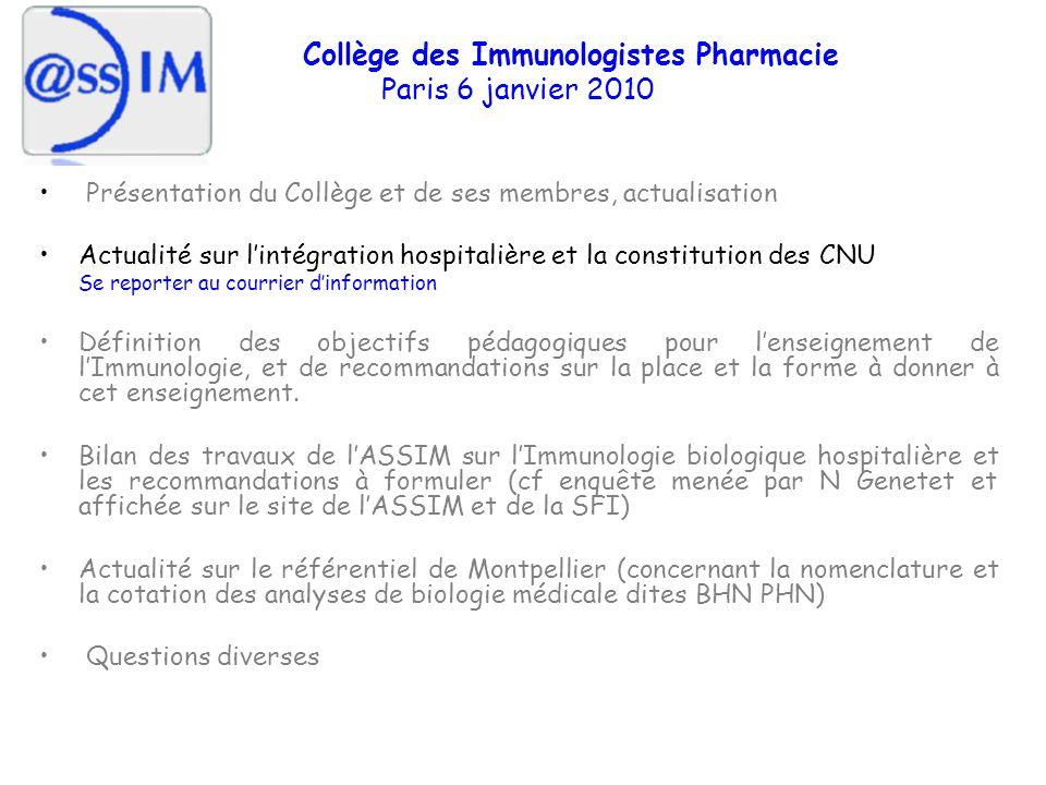 Collège des Immunologistes Pharmacie