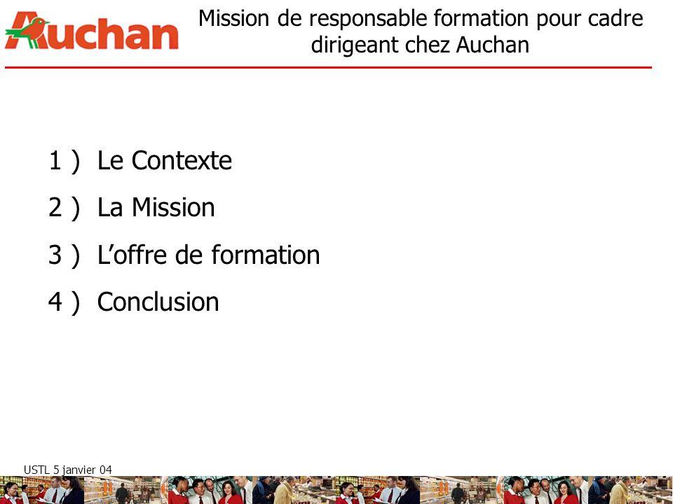 1 ) Le Contexte 2 ) La Mission 3 ) L'offre de formation 4 ) Conclusion