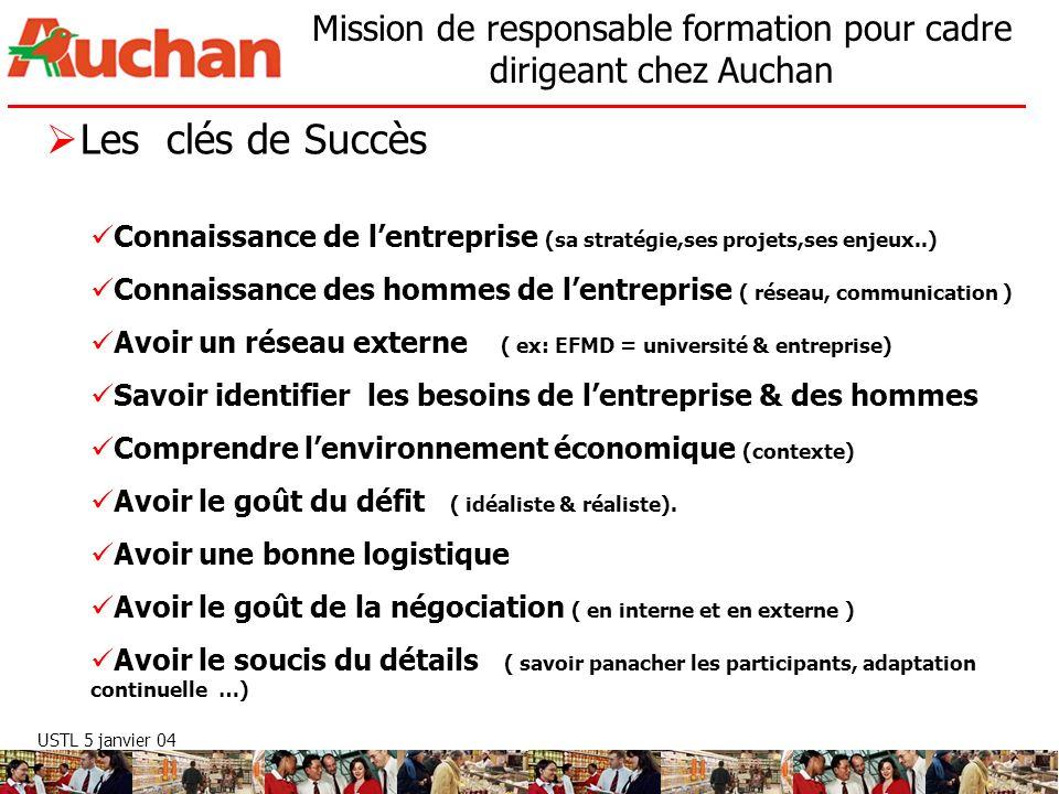 Les clés de Succès Connaissance de l'entreprise (sa stratégie,ses projets,ses enjeux..)