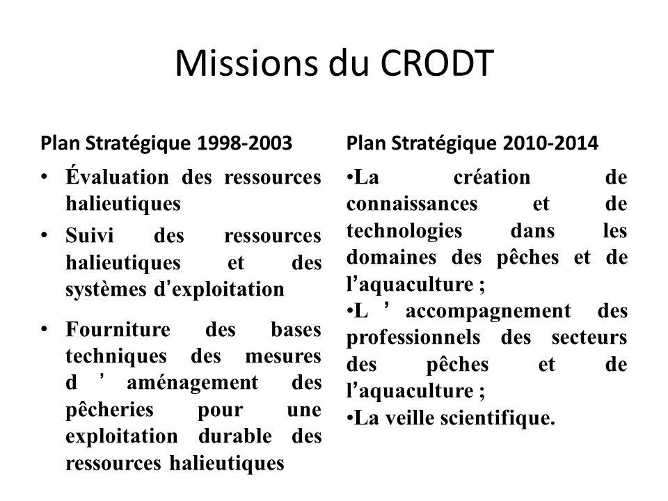 Missions du CRODT Plan Stratégique 1998-2003