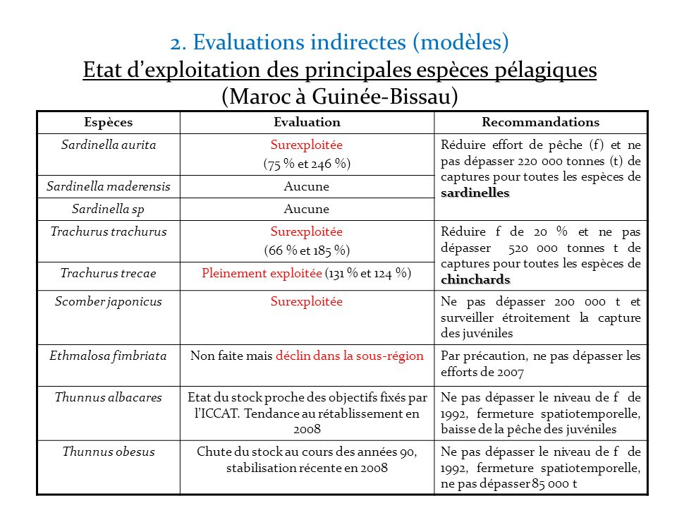 2. Evaluations indirectes (modèles)
