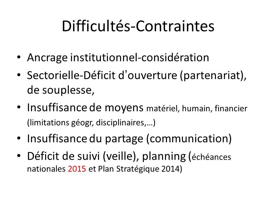 Difficultés-Contraintes