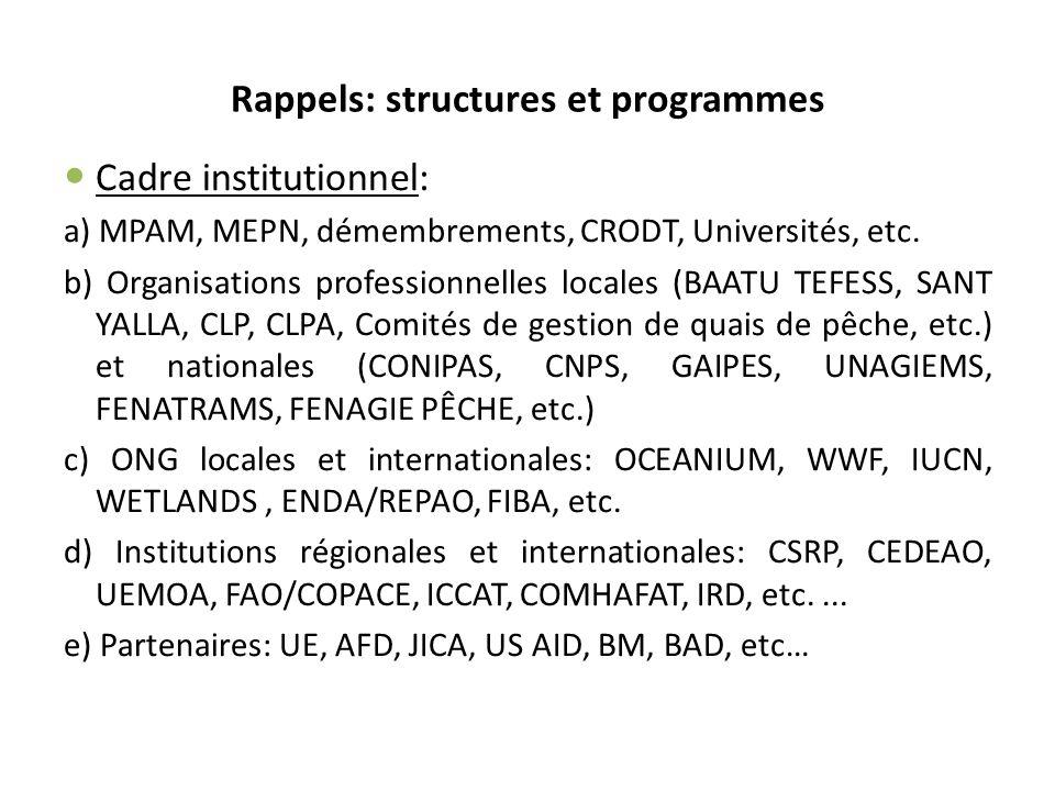 Rappels: structures et programmes