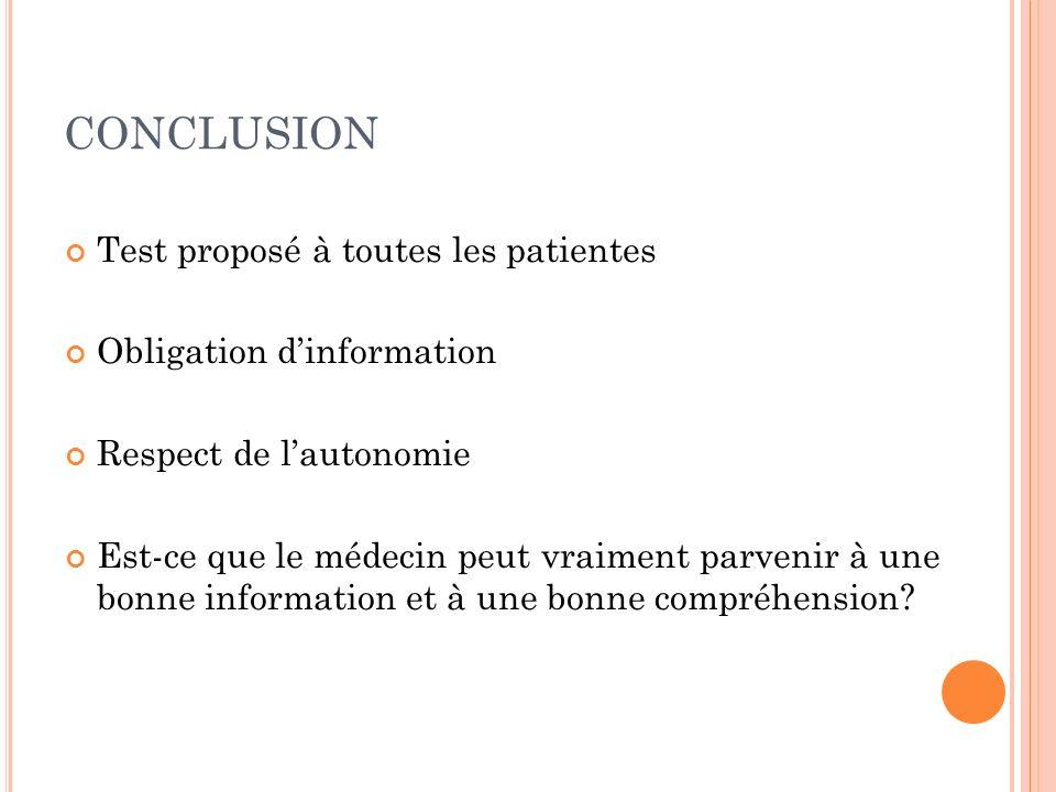 CONCLUSION Test proposé à toutes les patientes