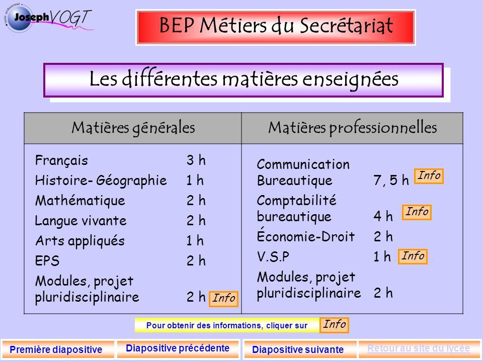 BEP Métiers du Secrétariat Les différentes matières enseignées