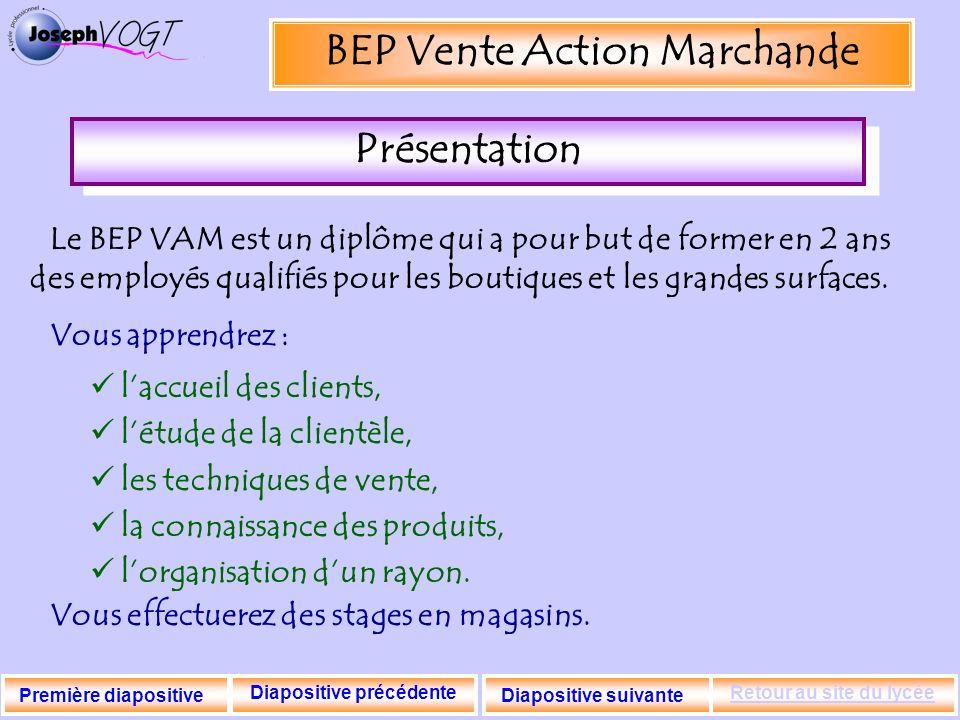 BEP Vente Action Marchande Diapositive précédente