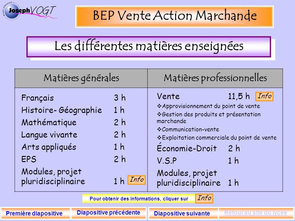 BEP Vente Action Marchande Les différentes matières enseignées