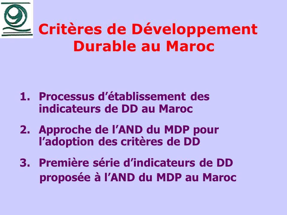 Critères de Développement Durable au Maroc