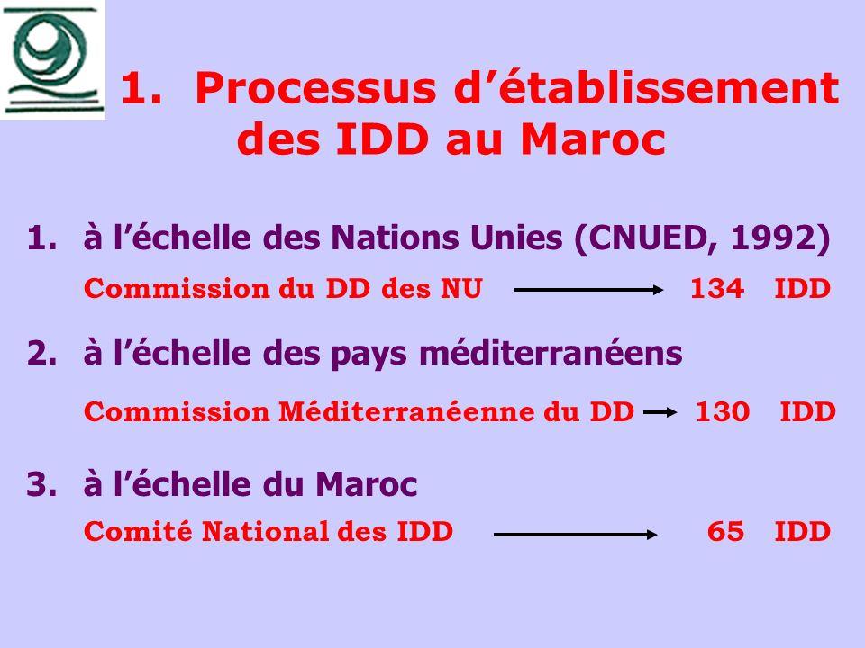 1. Processus d'établissement des IDD au Maroc