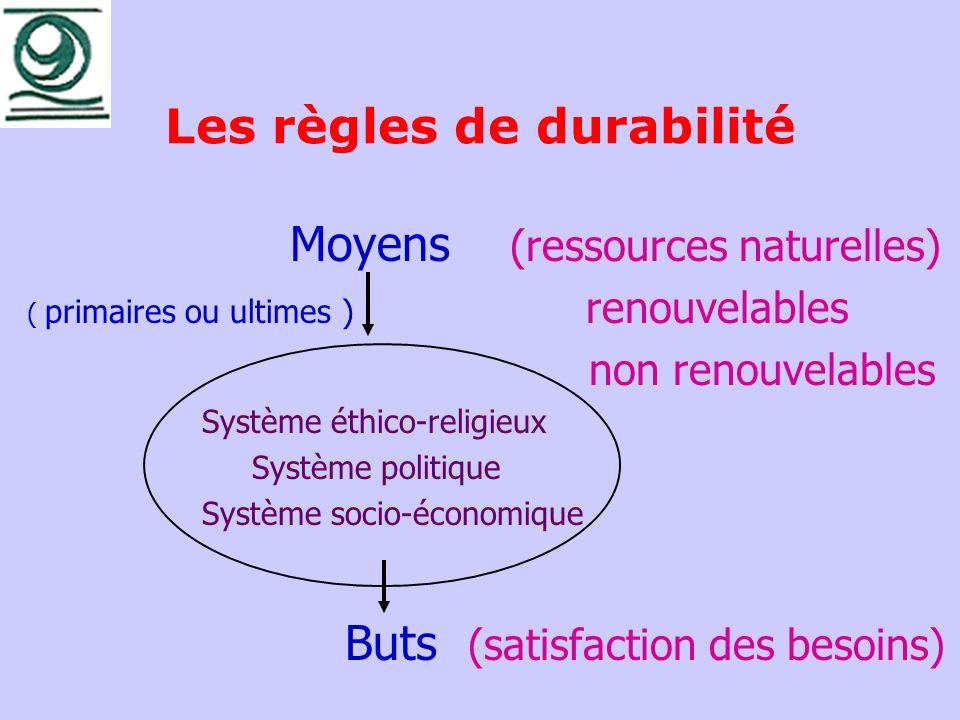 Les règles de durabilité