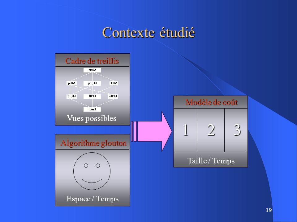1 2 3 Contexte étudié Cadre de treillis Modèle de coût Vues possibles