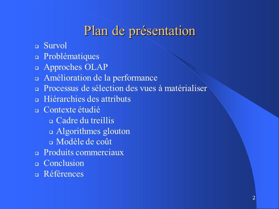 Plan de présentation Survol Problématiques Approches OLAP