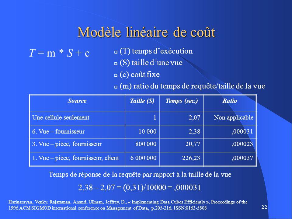 Modèle linéaire de coût